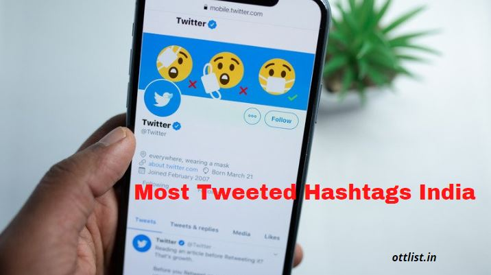 most tweeted hashtags in india